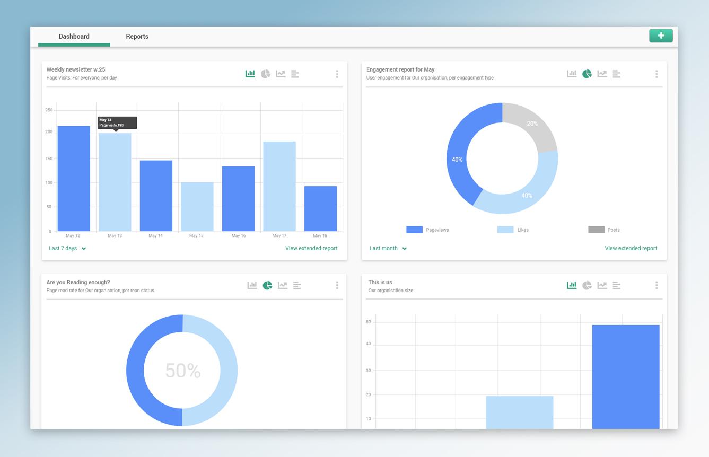Re-design of statistics dashboard